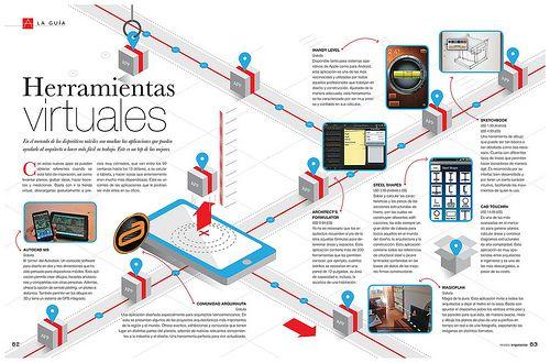 ARQUITECTO • Diseño editorial desarrollado para Proyectos Semana / Herramientas virtuales