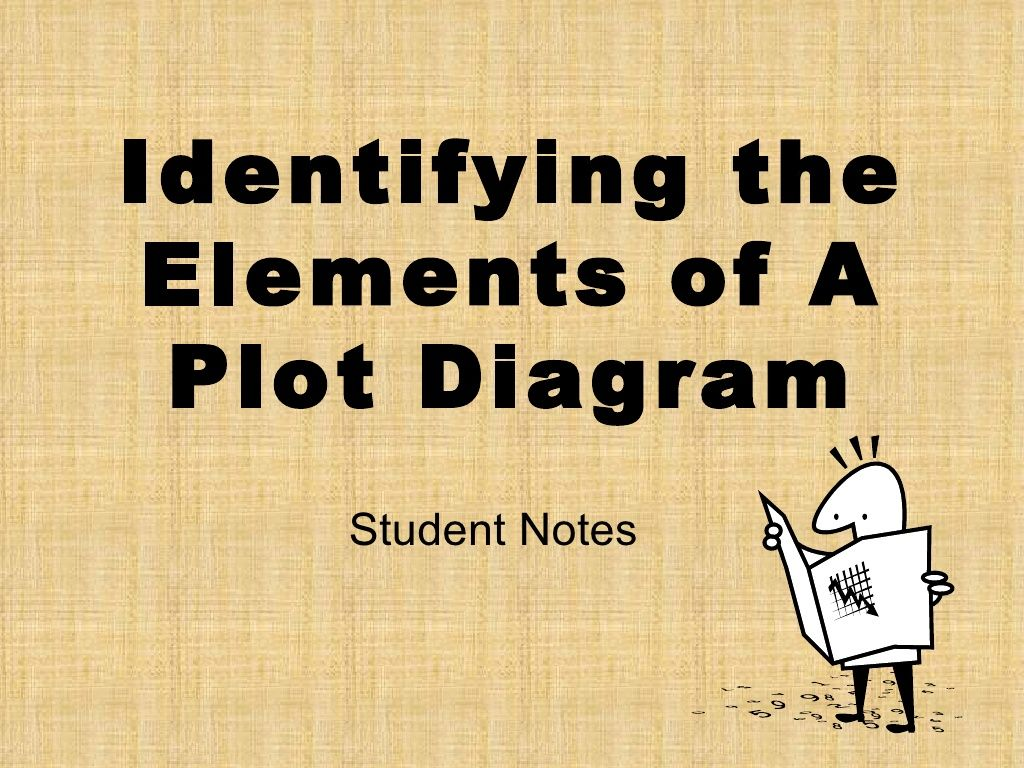 Elements Of A Plot Diagram By Amyd22 Via Slideshare