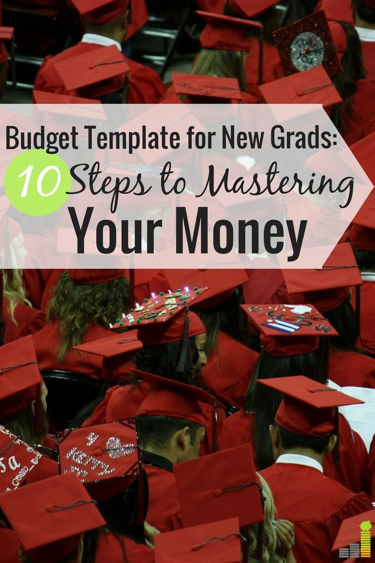budgeting for college graduates