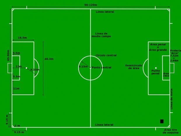 Pin Oleh Kiara Elizabeth Di Bbva Sepak Bola Lapangan Sepak Bola Bola Sepak