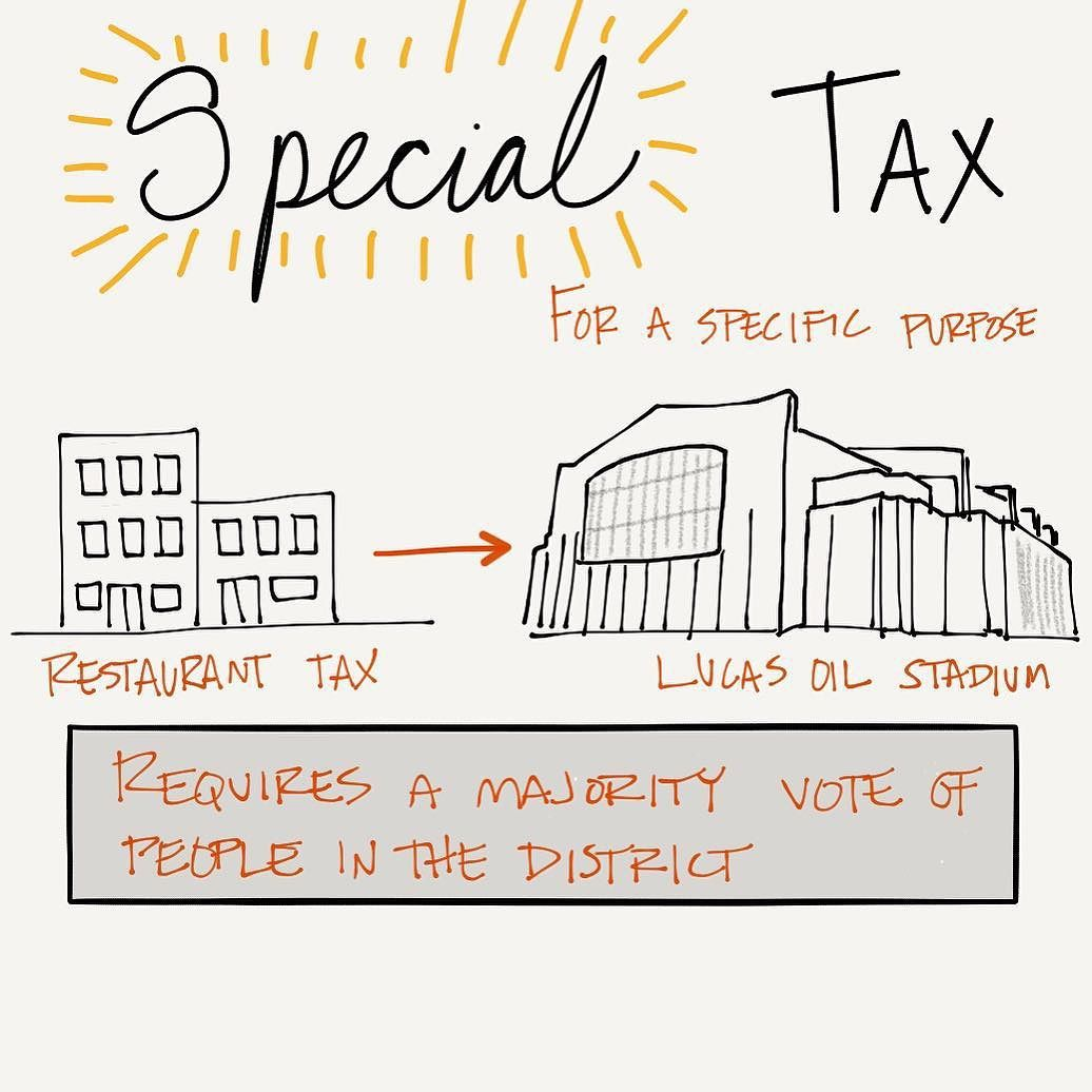 A special tax goes towards a specific public interest project. #AREsketches