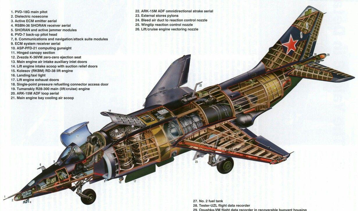 pin von räuber hotzenplotz auf x yakovlev  flugzeug 3d