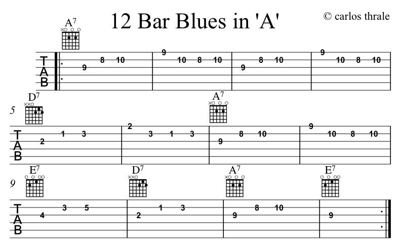 Image Result For 12 Bar Blues In A Chords Guitar Guitar Tuning Guitar Chord Chart Guitar Practice