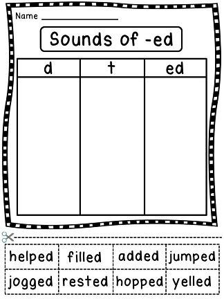 Grammar Worksheets Cut And Paste Sorts For Grammar Review Cut
