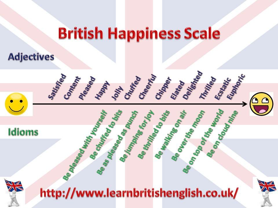 British Happiness Scale - Adjectives / Idioms