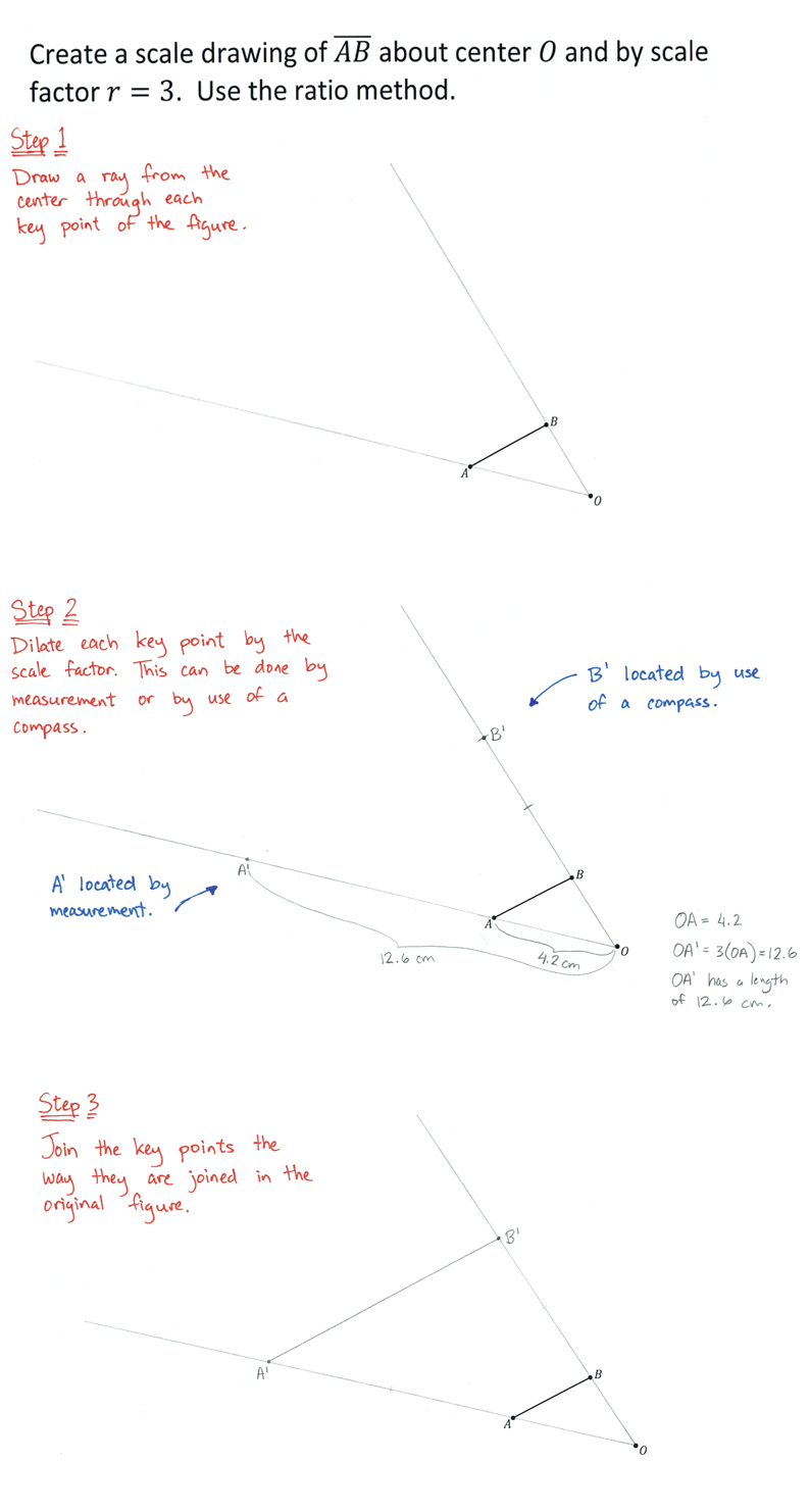 This Is An Example Of A Step By Step Explanation Of The Ratio Method