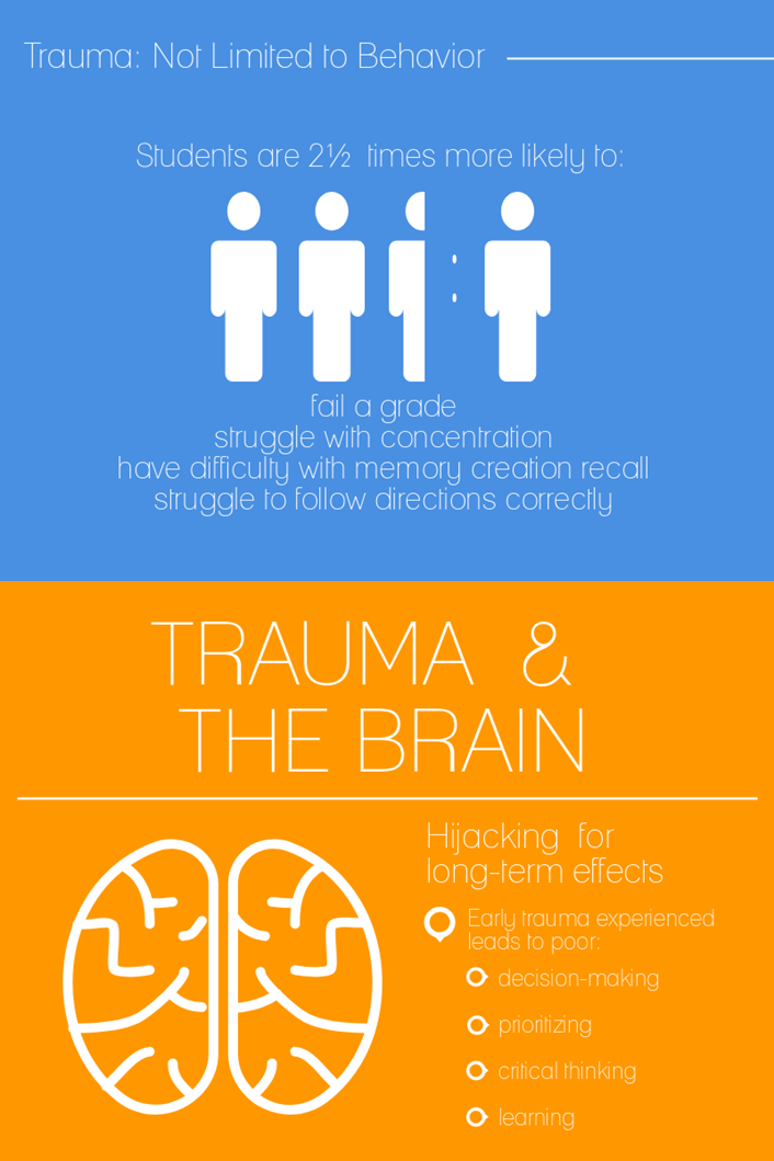 The Science Of Trauma And Its Effects >> Author La Morgan Oh In Workshops With Aft Trainers Learn About
