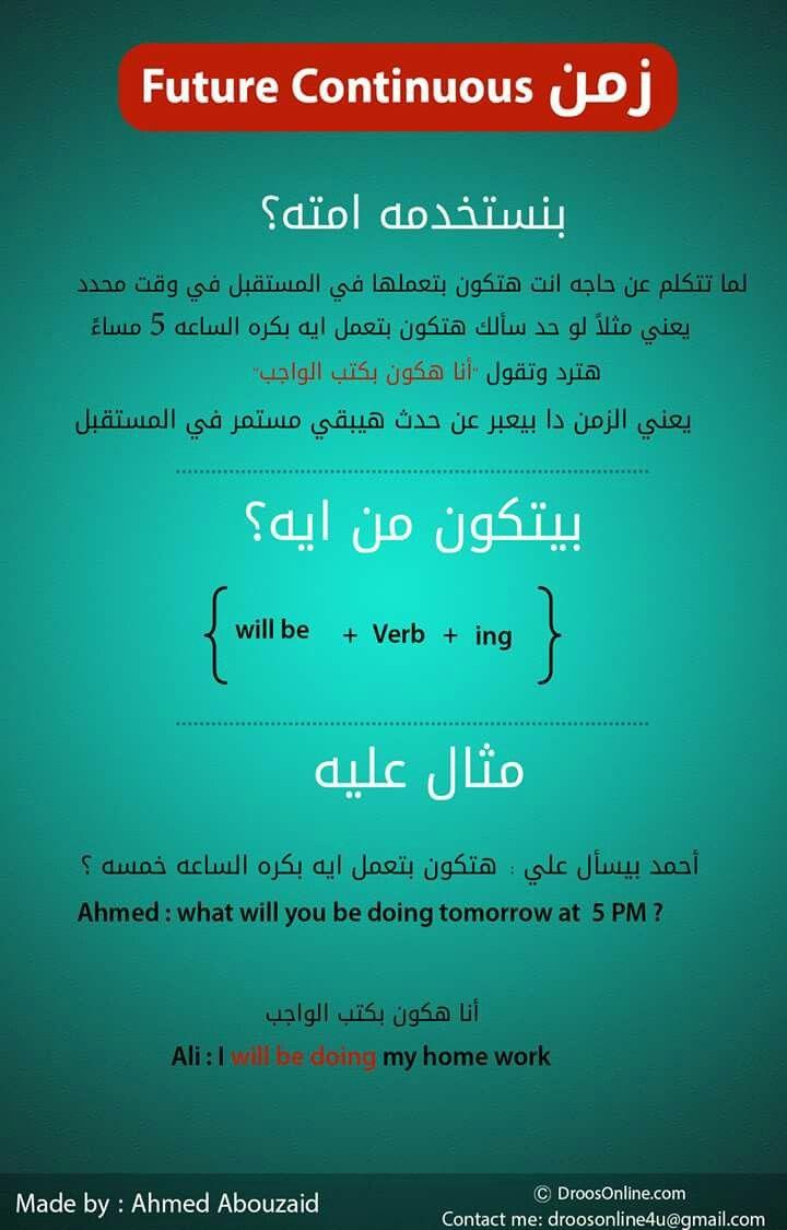 Learning Arabic Msa Fabiennem English Language Learning Grammar Learn English Words English Language Learning