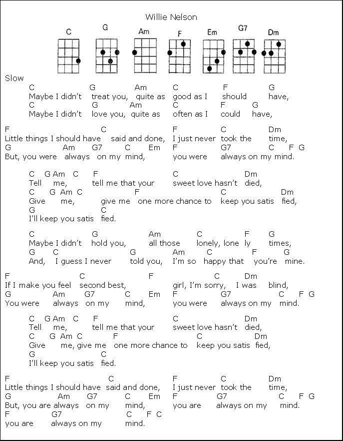 Always On My Mind Chord Sheet Guitar Pinterest Guitars Songs