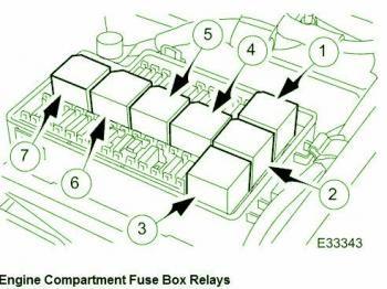 1998 Jaguar XJ8 Fuse Box Diagram on 98 Jaguar Xk8 Fuse Box