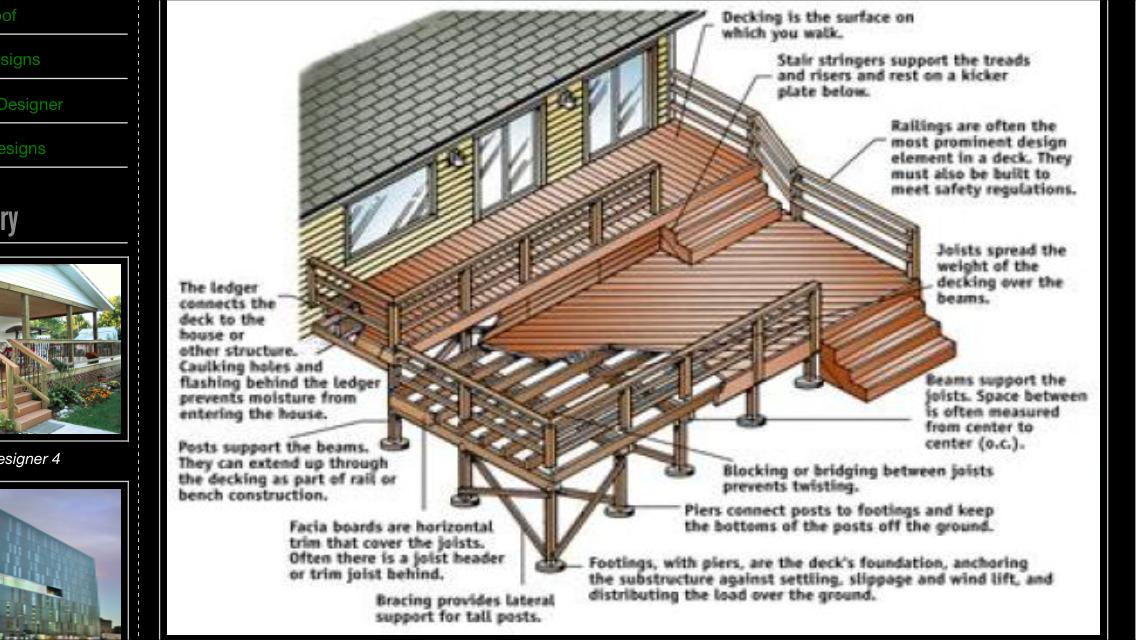 Pin By Wayne Winkler Sr On Diy Home Improvement Inspiration Ideas Hacks Tips Tricks Building A Deck Deck Design Wood Deck Plans
