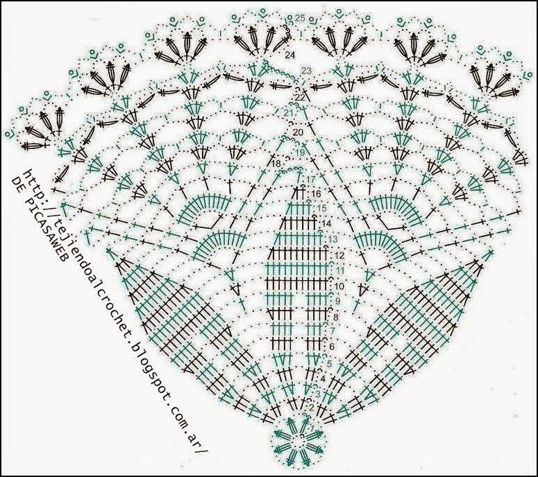 PATRONES - CROCHET - GANCHILLO - GRAFICOS: CARPETITA AL CROCHET CON ...