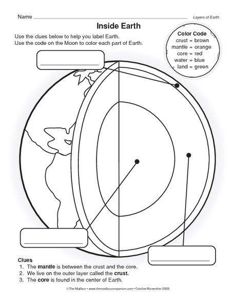 parts of the earth for kids coloring sheet - Google Search ...