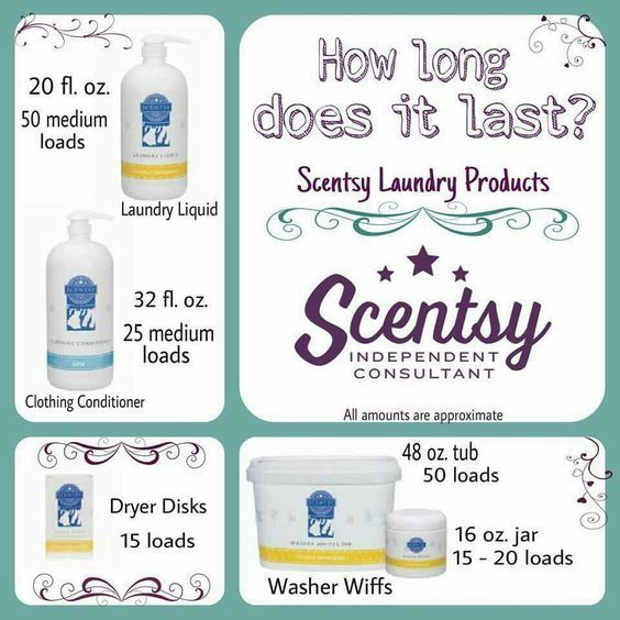 Scentsy How Long Does It Last Scentsy Scentsy Washer Whiffs