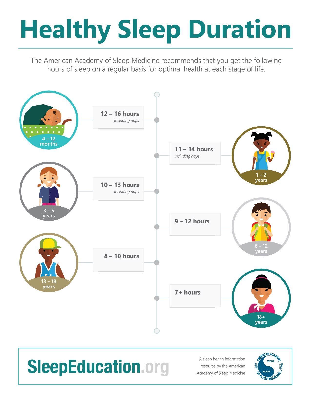 Sleep health for kids
