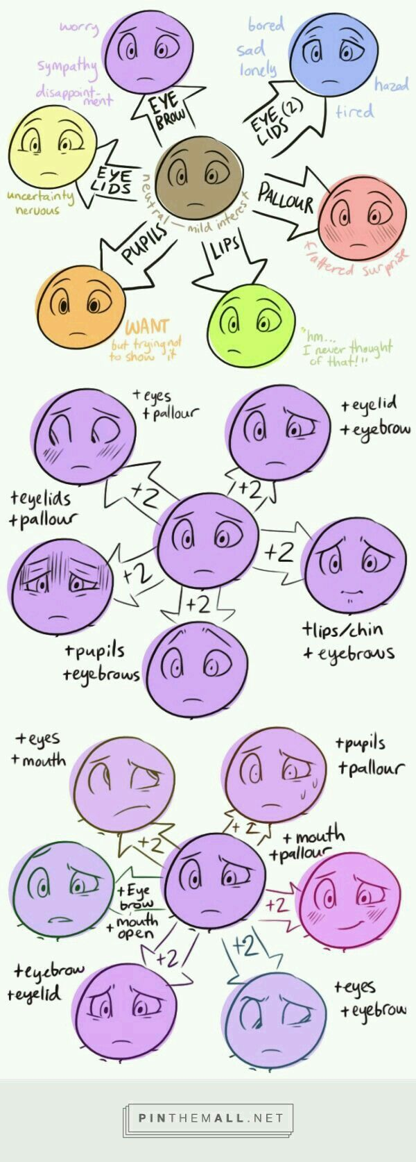 Woah Drawing Expressions Drawing Tutorial Design Reference