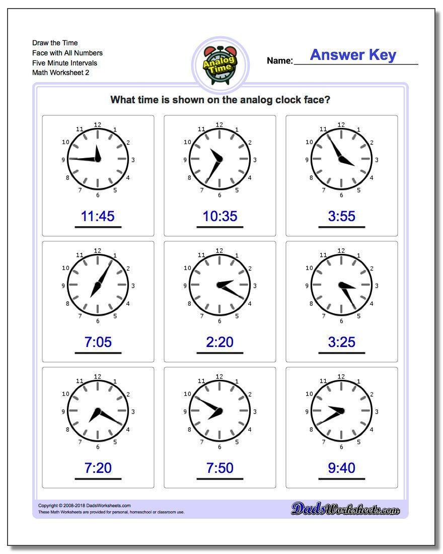 Draw The Time Face With All Numbers Five Minute Intervals