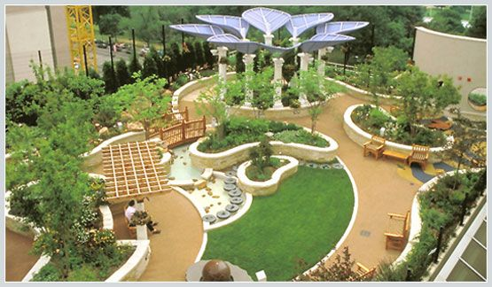 Roof gardens design google gardening for Garden on rooftop designs