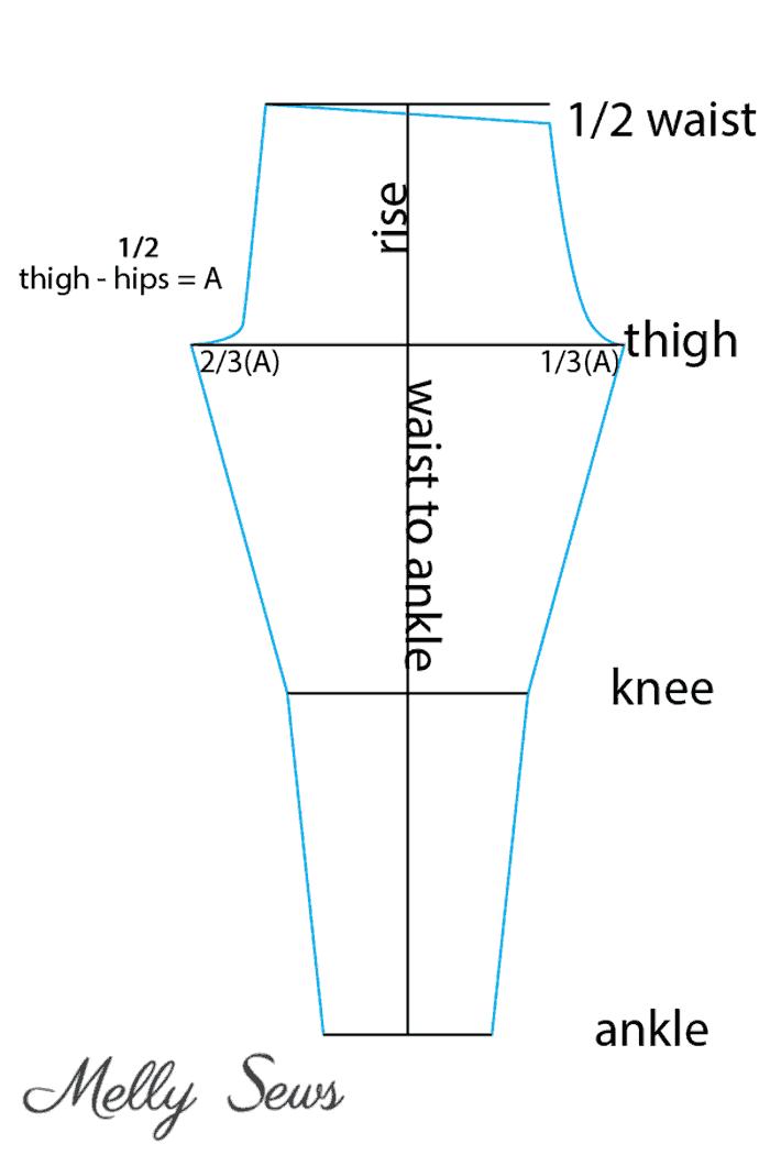 How To Sew Leggings Make Your Own Leggings Pattern Beginner