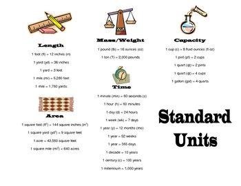 Standard and Metric Conversion Handouts | Math measurement ...