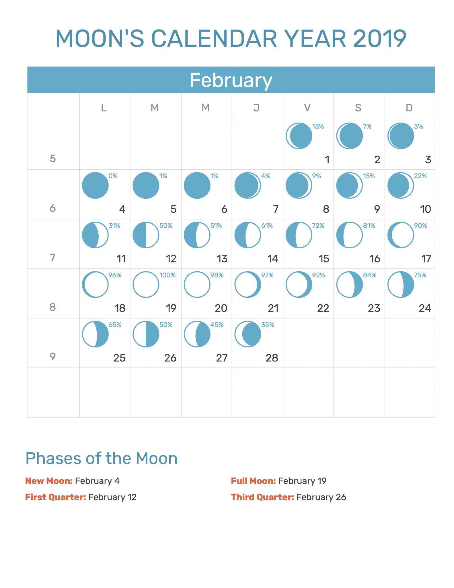 Moon Calendar Of February 2019 Moon Calendar February 2019 | 999+ Monthly Calendar Templates