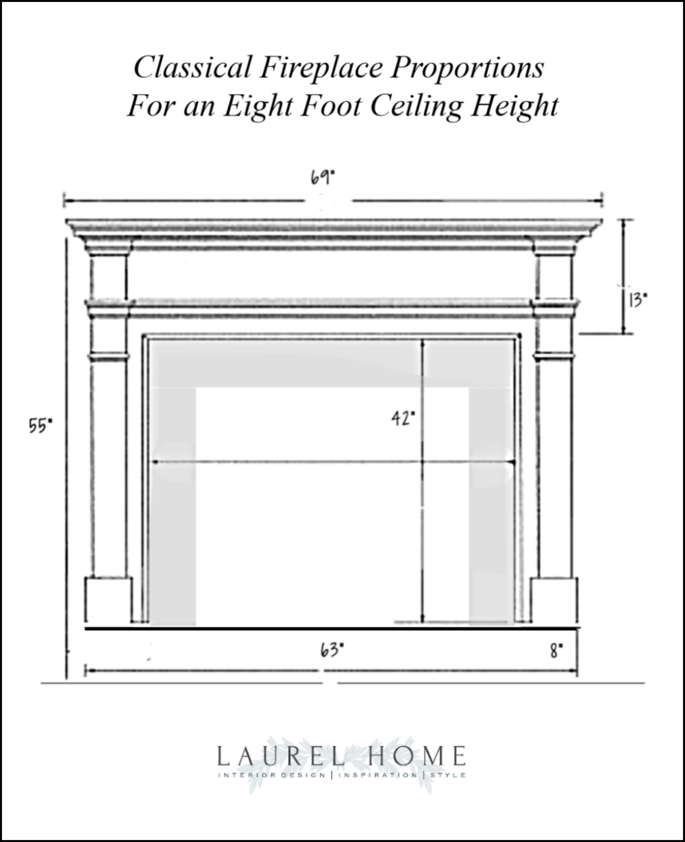 Best Fireplace Mantel Proportions How Not To Muck It Up In 2020 Fireplace Dimensions Fireplace Mantels Fireplace Mantel Shelf