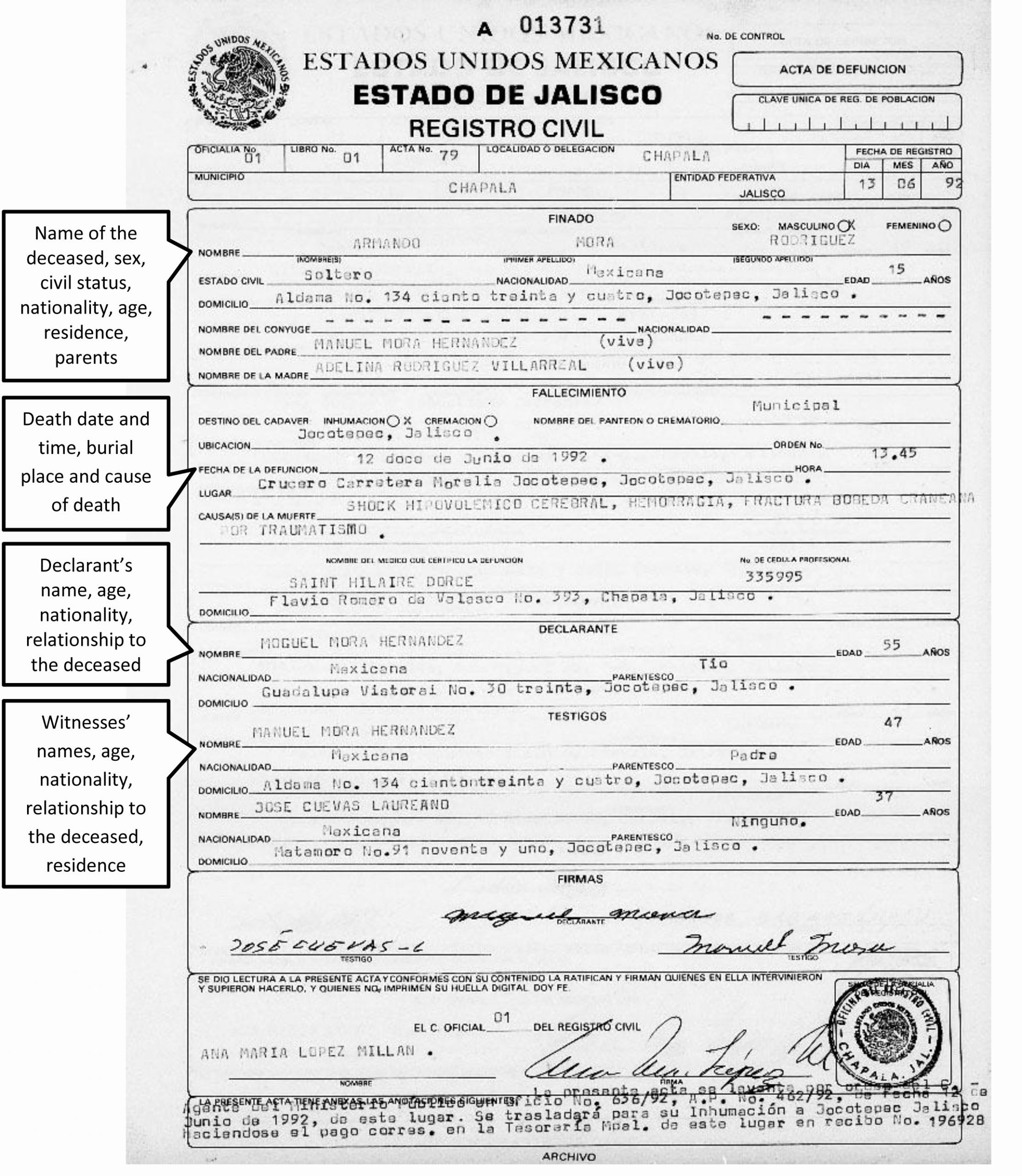 20 Mexican Birth Certificate Translation Template ™ in