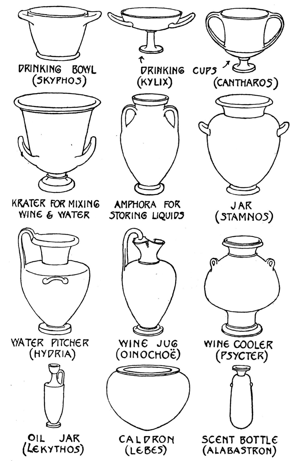 Types Of Greek Vases Marjorie C H B Quennell Everyday