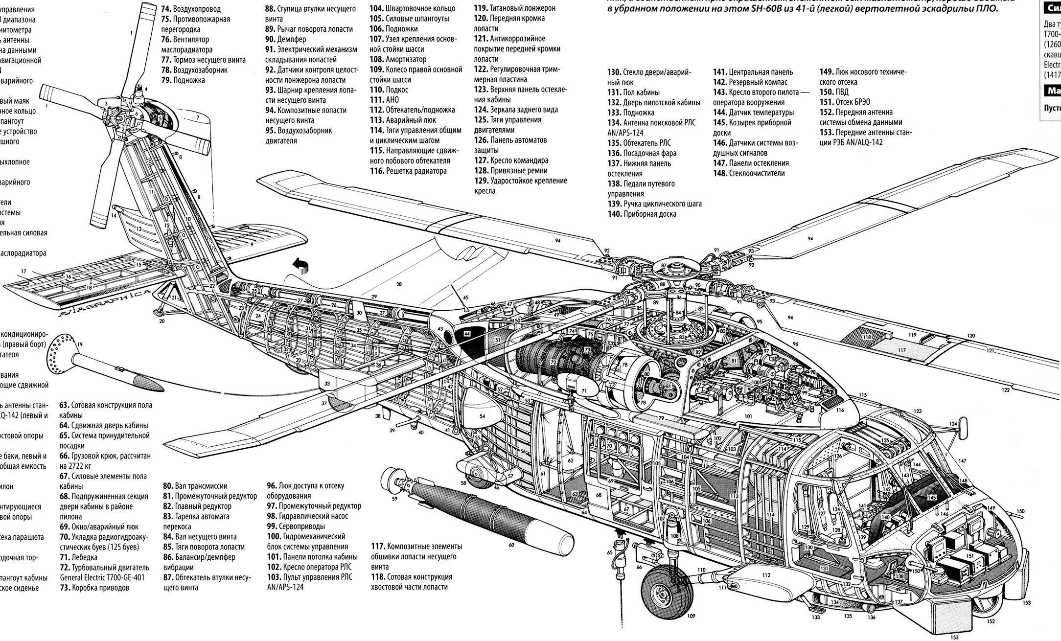 Sh 60 Cutaway