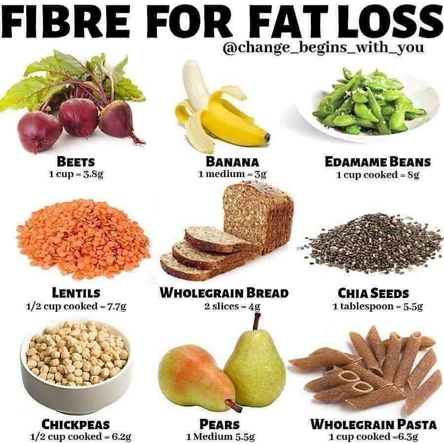 paleo diet foods with fiber