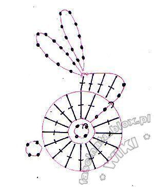 Photo of EASTER CROSS RABBIT img5.imageshack.u #cutecrochet EASTER CROSS RABBIT i