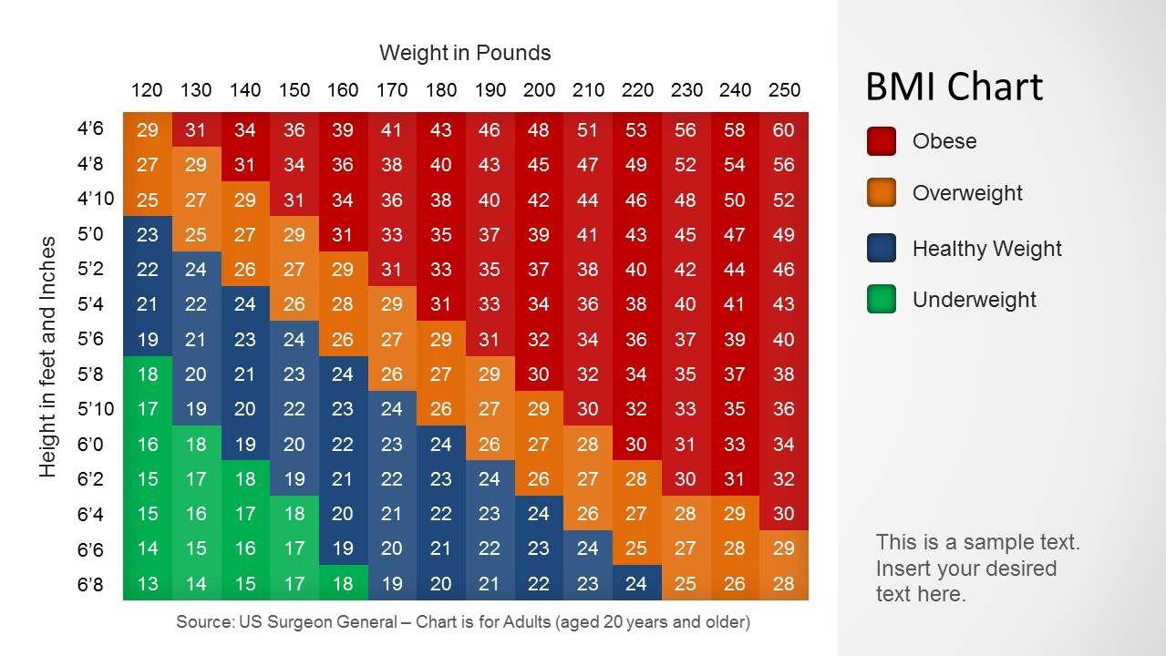 body mass index chart for men