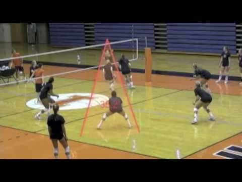 Avca Video Tip Of The Week Defensive Positioning Volleyball Drills Volleyball Practice Coaching Volleyball