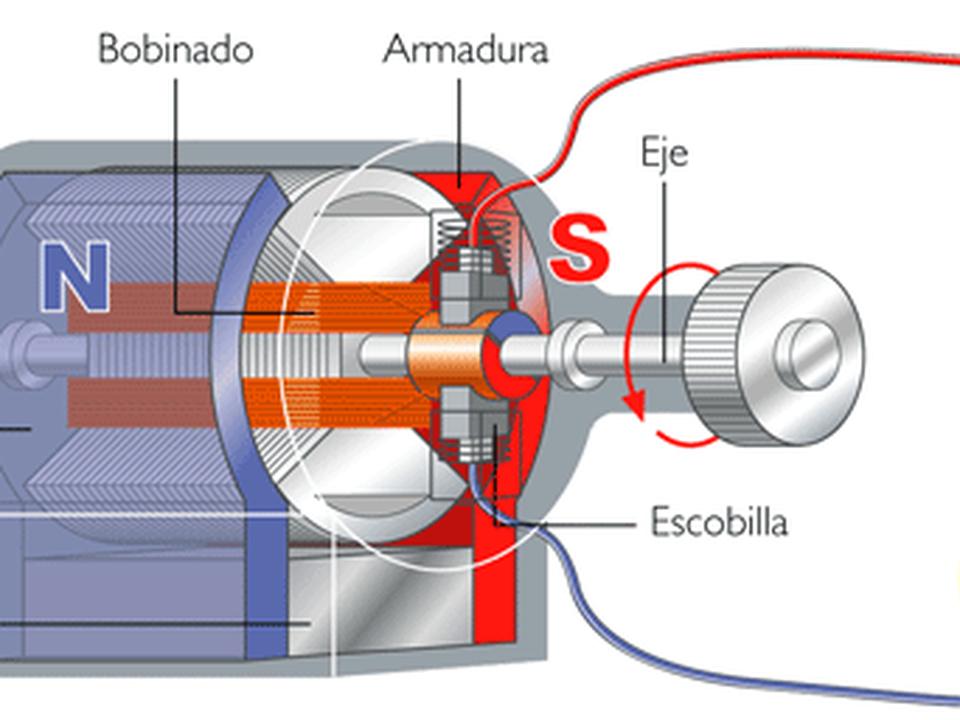 Como hacer un generador electrico eolico explicado - Generador de electricidad ...