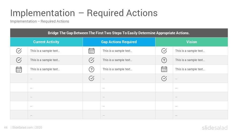 Gap Analysis Powerpoint Template Ppt Graphics Templates Gap Texts