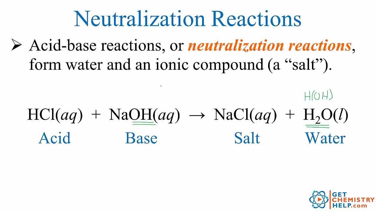 chemistry acid and base Resource topic: acid-base chemistry strong acids and bases autograded virtual labs determine the concentration of the unknown strong acid autograded virtual lab perform a titration using.