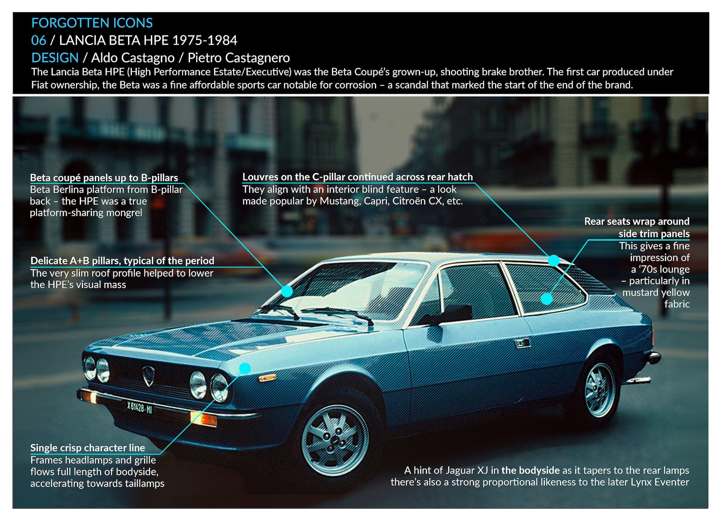 Detail Analysis Lancia Beta Hpe 1975 Shooting Brake Automotive Design Beta