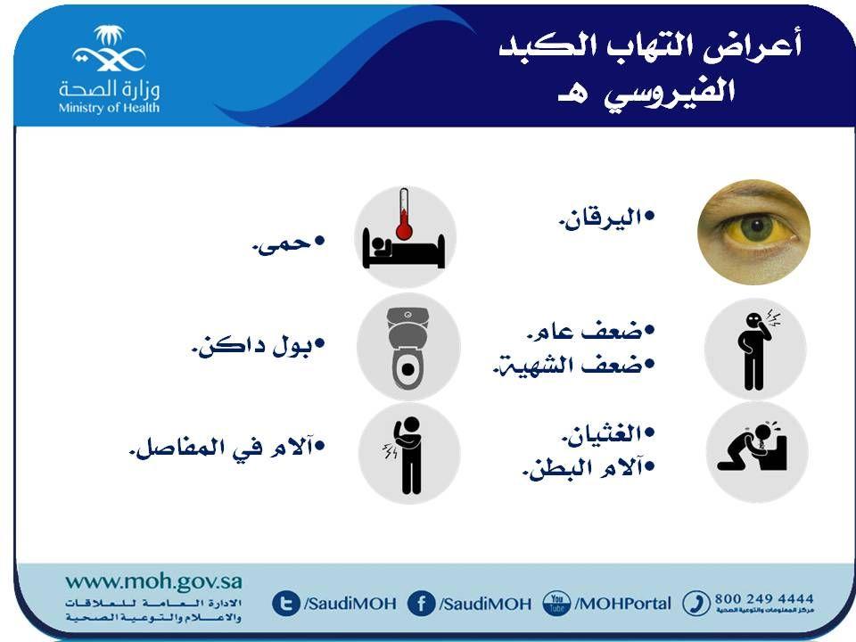 وزارة الصحة السعودية On Twitter Health Fitness Health Care