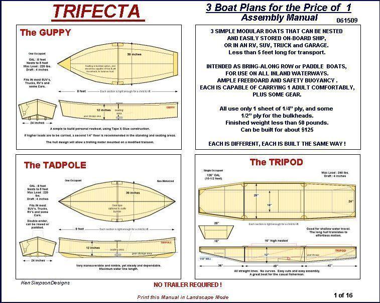 Plywood Boat Plans Boatplanspontoon Boat Plans Wood Boat Plans Boat Building Plans