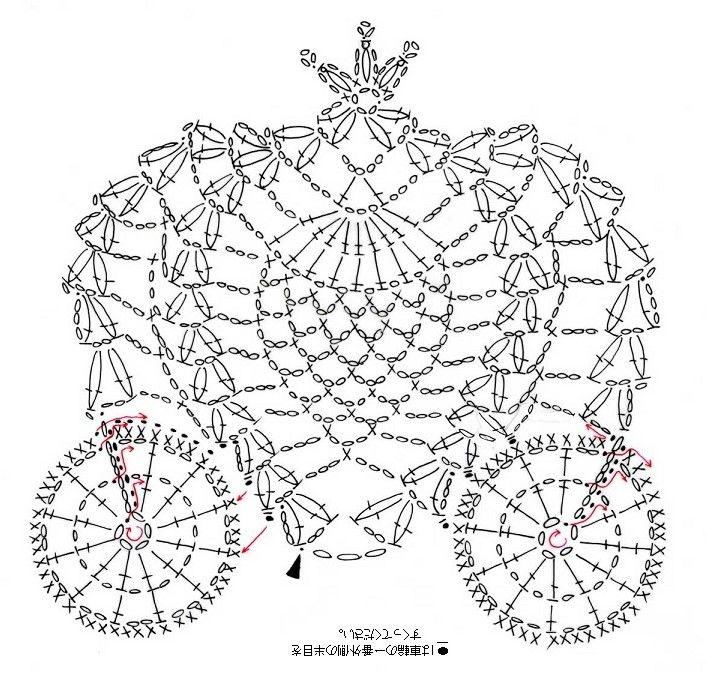 Crochetpedia: 2D Crochet Transportation and Building