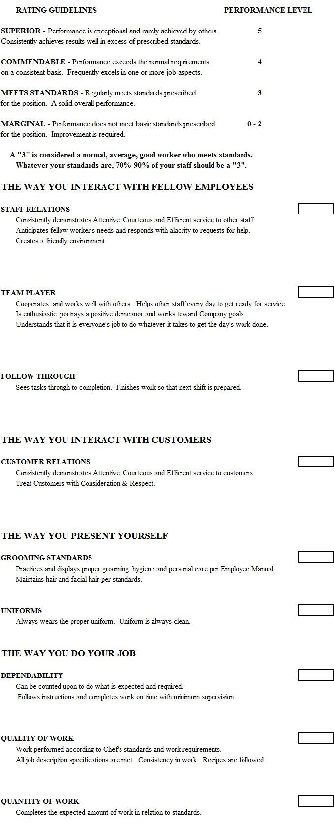 Cook Evaluation Form by Chefs Resourceschefsresources – Free Performance Review Templates