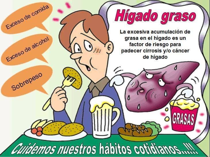 alimentos prohibidos para higado cirrosis