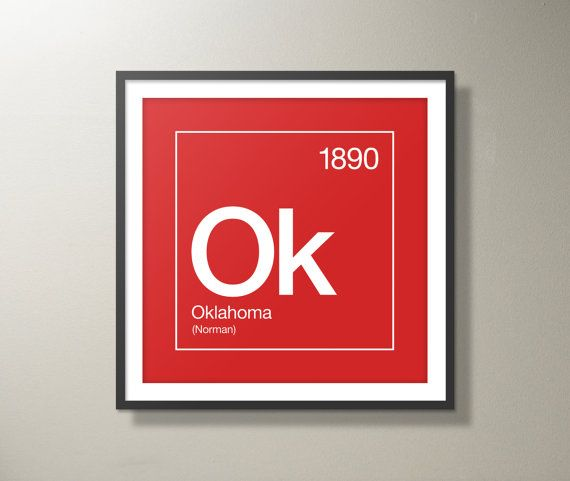 Oklahoma Periodic Table Poster 18 X 18 Unframed Christians