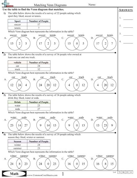 Reading venn diagram worksheets education math diagrams reading venn diagram worksheets ccuart Image collections