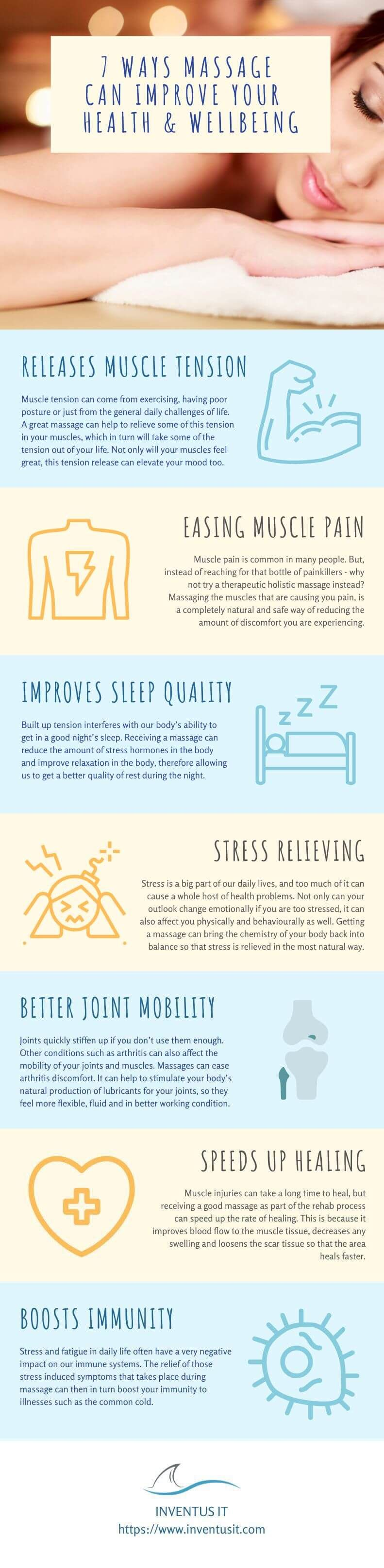 How Body Massage Improves Your Whole Physical Wellness in