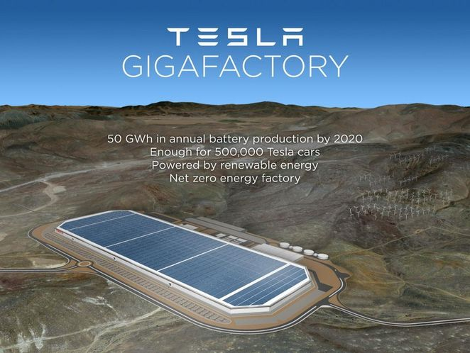 Tesla Gigafactory Jobs >> Tesla S 5bn Gigafactory Looks Even Cooler Than Expected