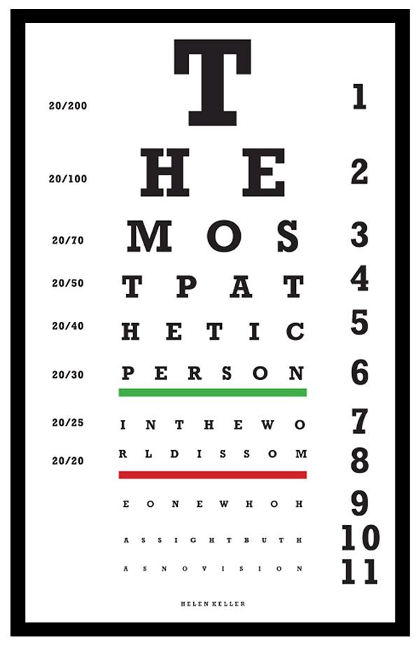 Eye Chart Poster Quote By Helen Keller On Behance Diagram And