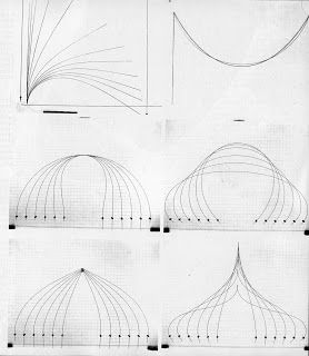 The Geometry of Bending: Siegfried Gass, Frei Otto & Wolfgang Weidlich