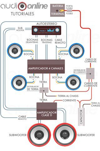 audioonline venta de car audio, kicker soundstream ... jbl bass550 subwoofer wiring diagram