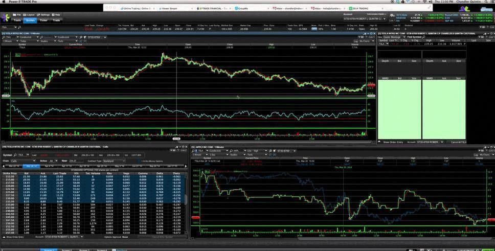 Most Active Stocks Options - blogger.com
